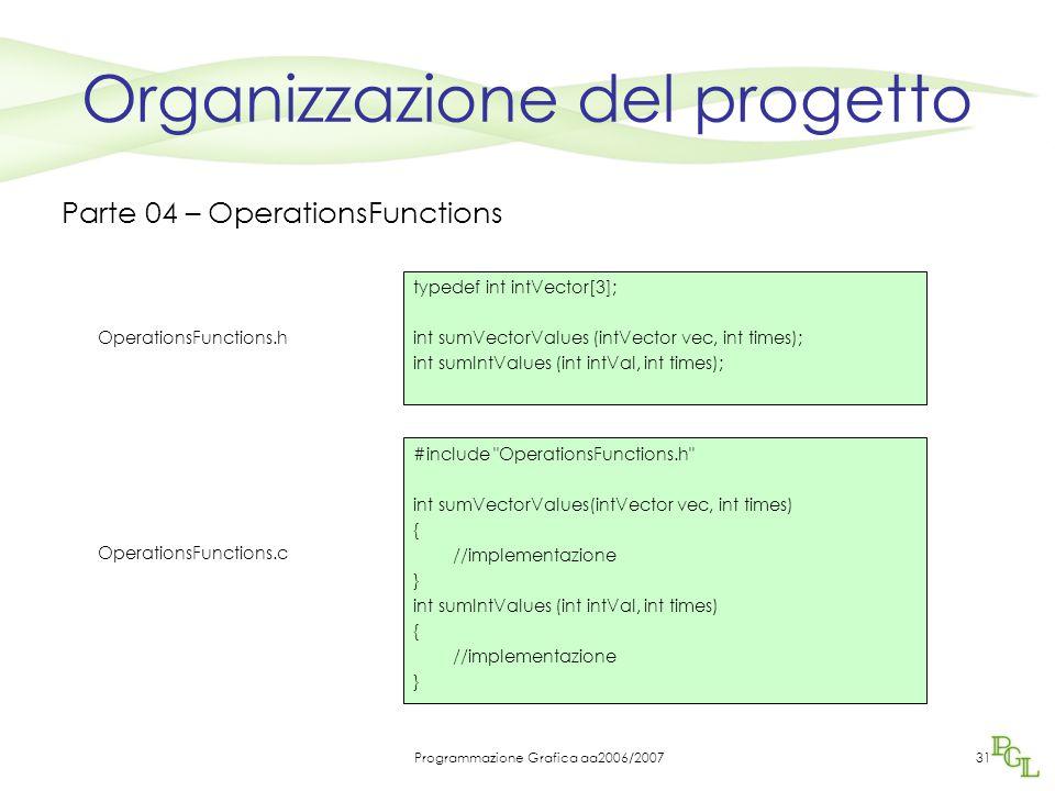 Programmazione Grafica aa2006/200731 Organizzazione del progetto Parte 04 – OperationsFunctions typedef int intVector[3]; int sumVectorValues (intVector vec, int times); int sumIntValues (int intVal, int times); OperationsFunctions.h #include OperationsFunctions.h int sumVectorValues(intVector vec, int times) { //implementazione } int sumIntValues (int intVal, int times) { //implementazione } OperationsFunctions.c