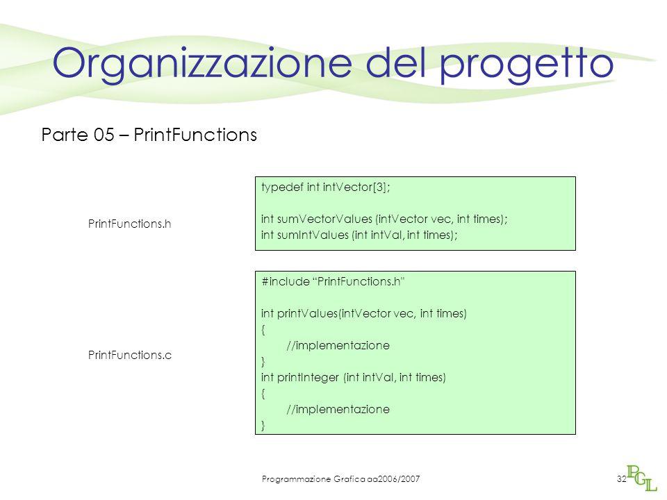 Programmazione Grafica aa2006/200732 Organizzazione del progetto Parte 05 – PrintFunctions typedef int intVector[3]; int sumVectorValues (intVector vec, int times); int sumIntValues (int intVal, int times); PrintFunctions.h #include PrintFunctions.h int printValues(intVector vec, int times) { //implementazione } int printInteger (int intVal, int times) { //implementazione } PrintFunctions.c