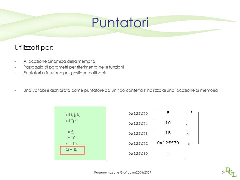 Programmazione Grafica aa2006/200734 Puntatori Utilizzati per: -Allocazione dinamica della memoria -Passaggio di parametri per riferimento nelle funzioni -Puntatori a funzione per gestione callback -Una variabile dichiarata come puntatore ad un tipo conterrà l'indirizzo di una locazione di memoria int i, j, k; int *pi; i = 5; j = 10; k = 15; pi = &i; 5 10 15 0x12ff70 … i j k pi 0x12ff70 0x12ff74 0x12ff78 0x12ff7C 0x12ff80
