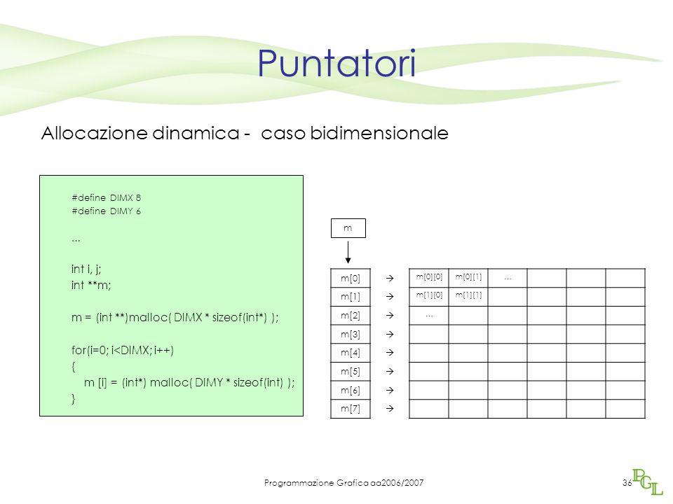 Programmazione Grafica aa2006/200736 Puntatori Allocazione dinamica - caso bidimensionale #define DIMX 8 #define DIMY 6 … int i, j; int **m; m = (int **)malloc( DIMX * sizeof(int*) ); for(i=0; i<DIMX; i++) { m [i] = (int*) malloc( DIMY * sizeof(int) ); } m[0]  m[0][0]m[0][1]… m[1]  m[1][0]m[1][1] m[2]  … m[3]  m[4]  m[5]  m[6]  m[7]  m