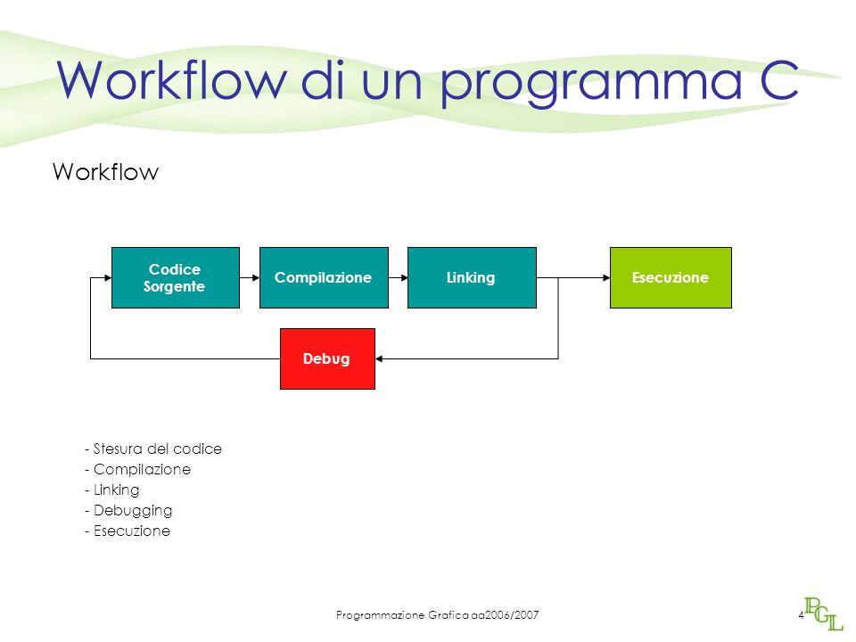 Programmazione Grafica aa2006/20074 Workflow di un programma C - Stesura del codice - Compilazione - Linking - Debugging - Esecuzione Compilazione Debug EsecuzioneLinking Codice Sorgente Workflow