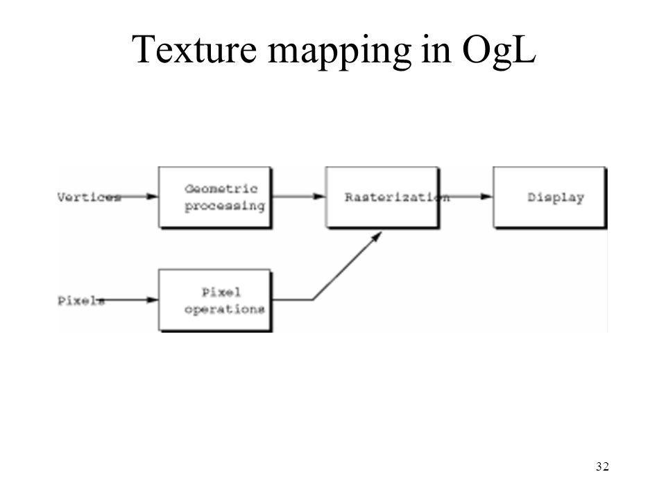 32 Texture mapping in OgL