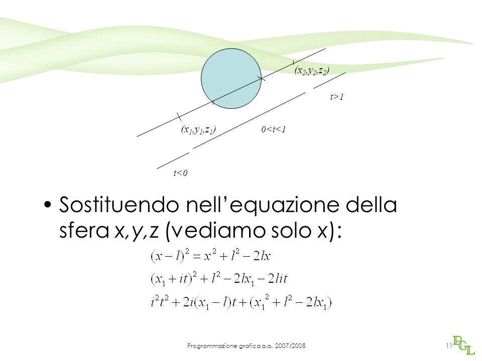 Sostituendo nell'equazione della sfera x,y,z (vediamo solo x): 11 (x 1,y 1,z 1 ) (x 2,y 2,z 2 ) 0<t<1 t<0 t>1 Programmazione grafica a.a. 2007/2008