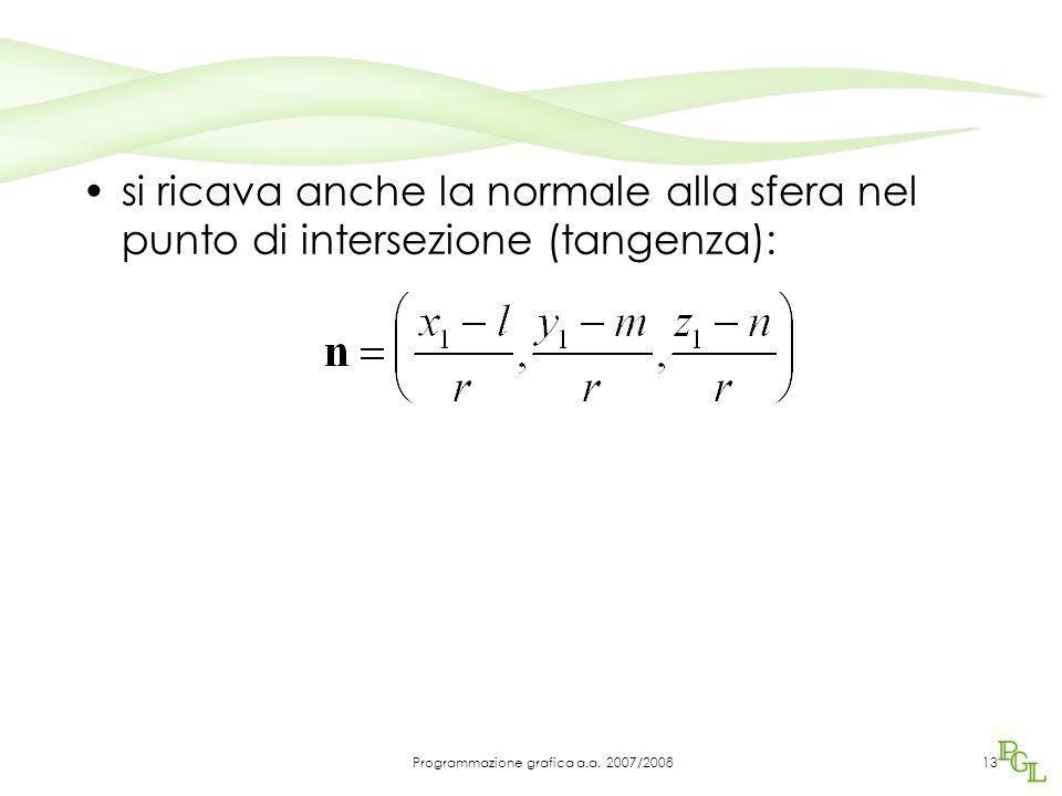 si ricava anche la normale alla sfera nel punto di intersezione (tangenza): 13Programmazione grafica a.a. 2007/2008