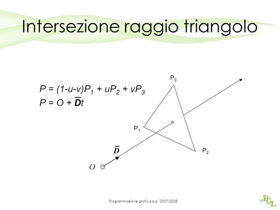 Intersezione raggio triangolo 17Programmazione grafica a.a. 2007/2008