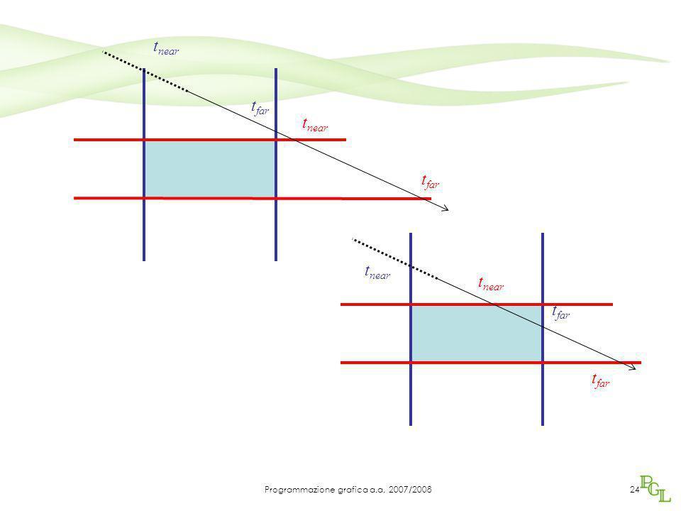 24 t near t far t near t far Programmazione grafica a.a. 2007/2008