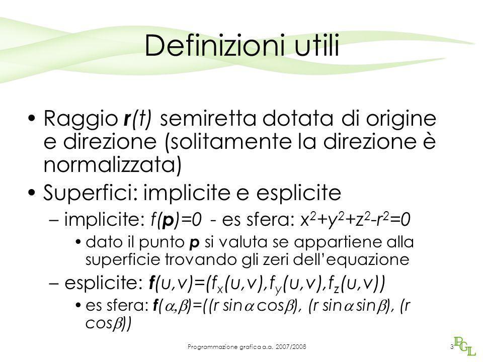 Definizioni utili Raggio r (t) semiretta dotata di origine e direzione (solitamente la direzione è normalizzata) Superfici: implicite e esplicite –imp