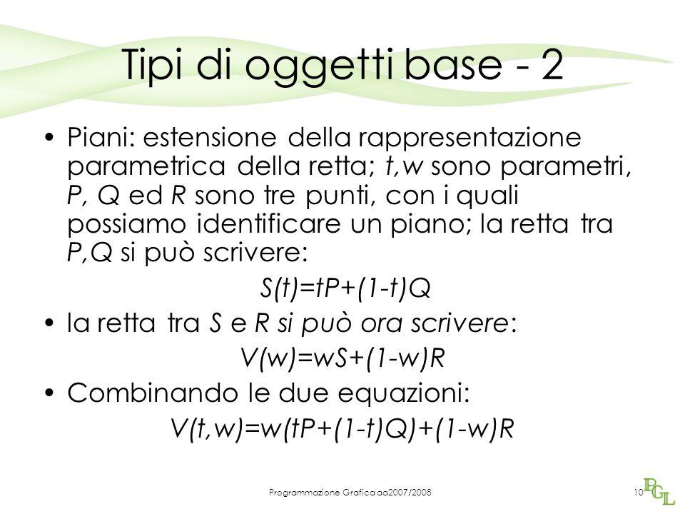 Programmazione Grafica aa2007/200810 Tipi di oggetti base - 2 Piani: estensione della rappresentazione parametrica della retta; t,w sono parametri, P,