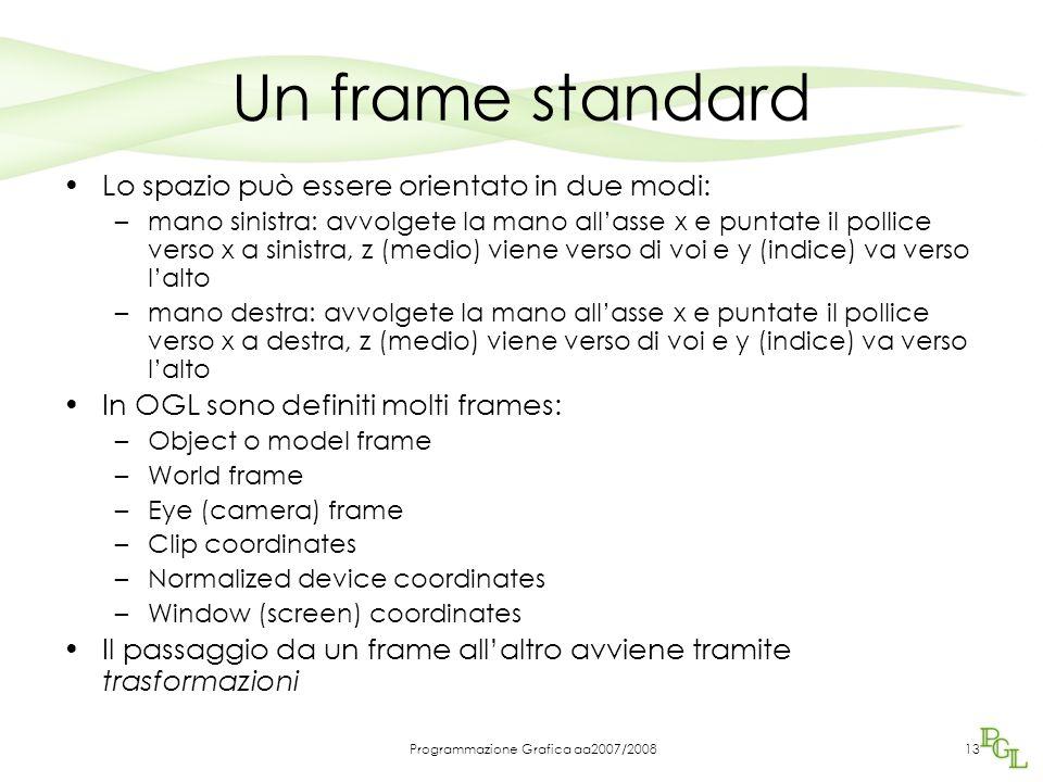 Programmazione Grafica aa2007/200813 Un frame standard Lo spazio può essere orientato in due modi: –mano sinistra: avvolgete la mano all'asse x e punt