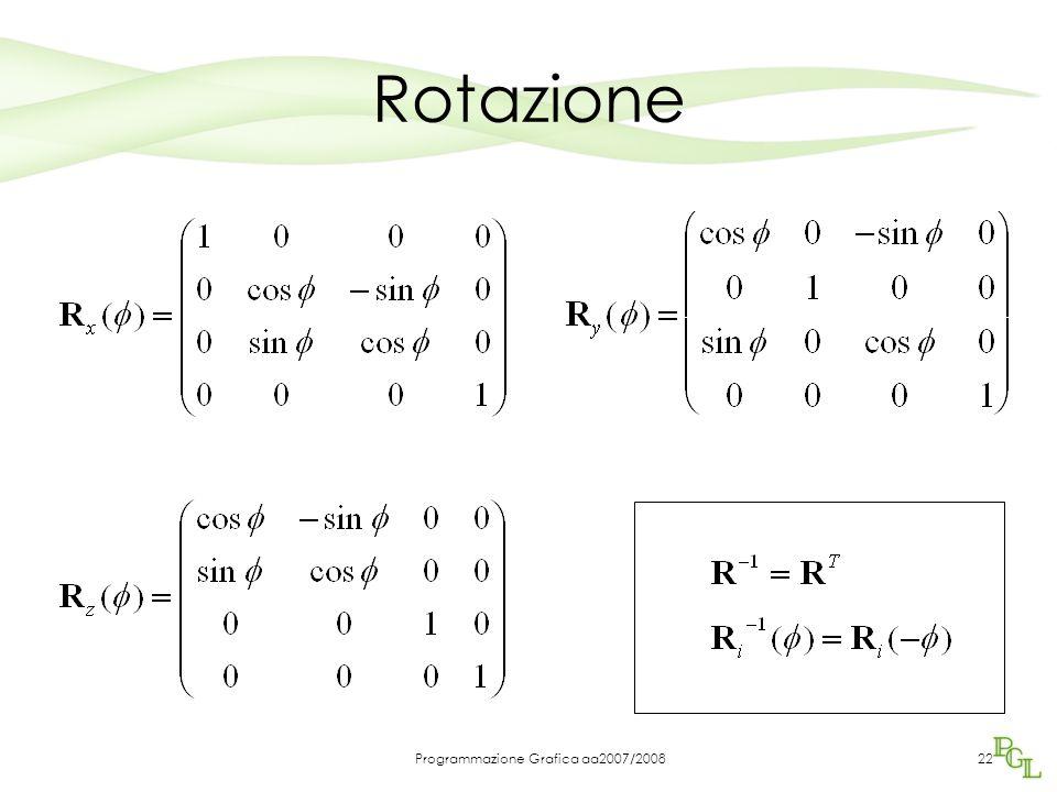 Programmazione Grafica aa2007/200822 Rotazione