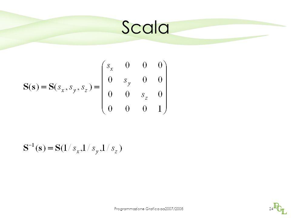 Programmazione Grafica aa2007/200824 Scala
