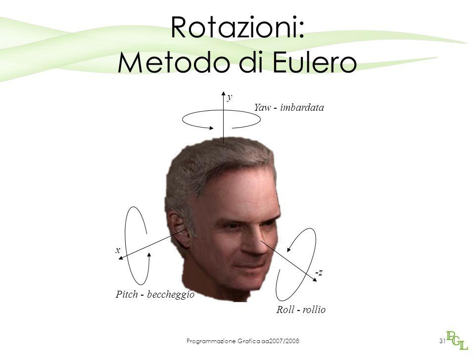 Programmazione Grafica aa2007/200831 Rotazioni: Metodo di Eulero -z y x Yaw - imbardata Pitch - beccheggio Roll - rollio