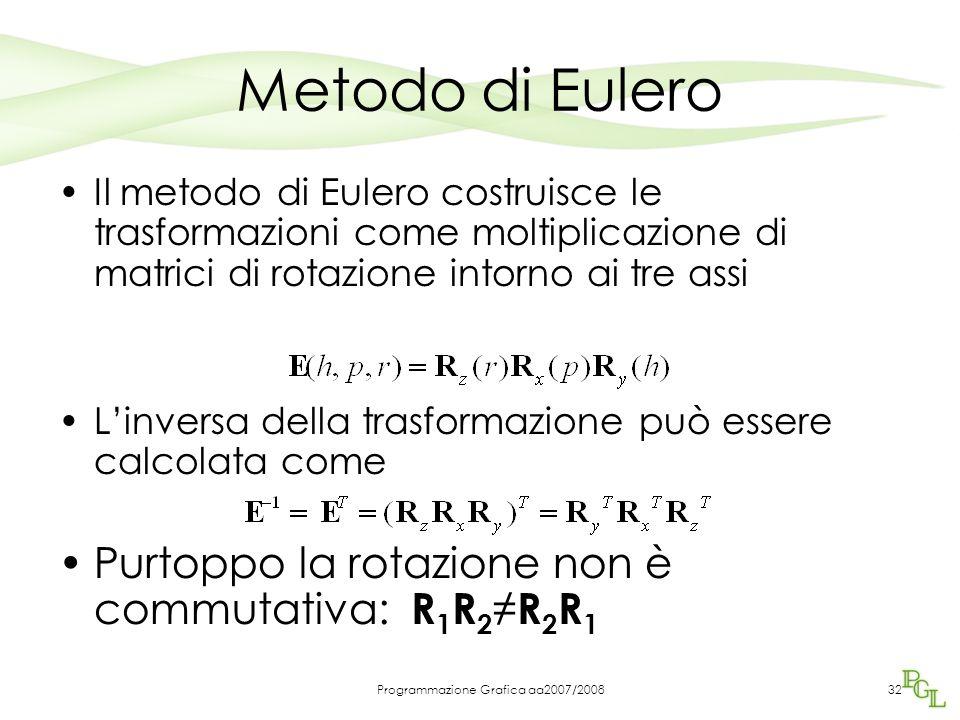 Programmazione Grafica aa2007/200832 Metodo di Eulero Il metodo di Eulero costruisce le trasformazioni come moltiplicazione di matrici di rotazione in