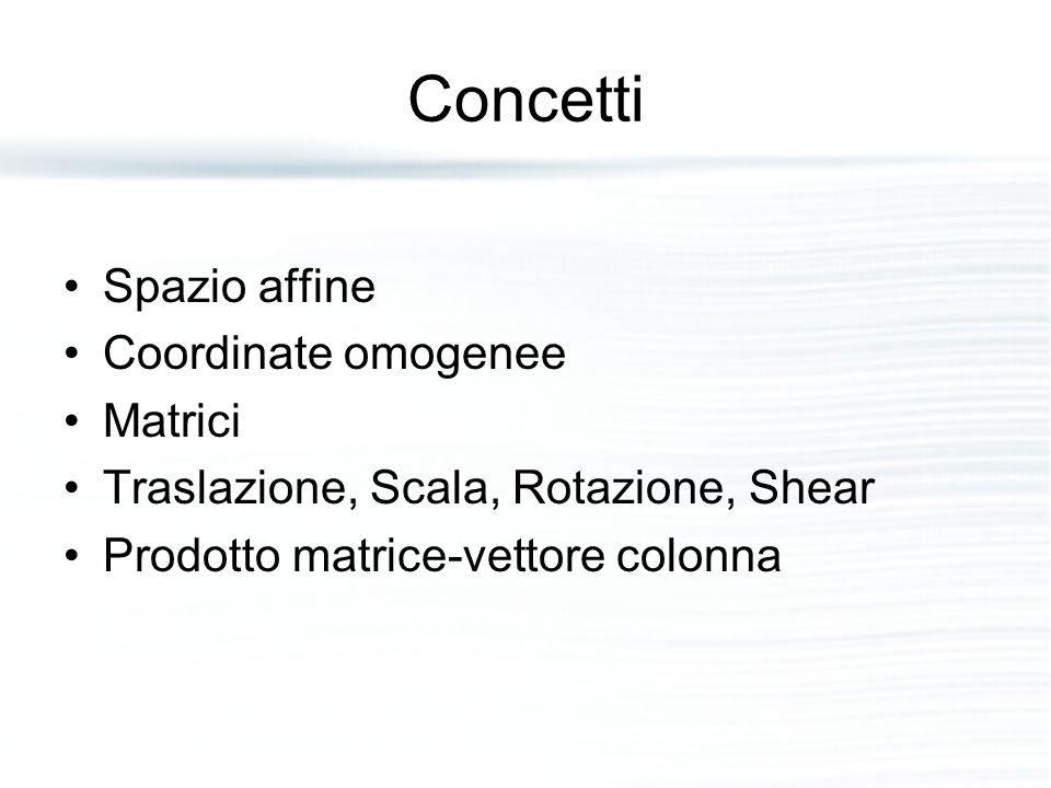 Concetti Spazio affine Coordinate omogenee Matrici Traslazione, Scala, Rotazione, Shear Prodotto matrice-vettore colonna