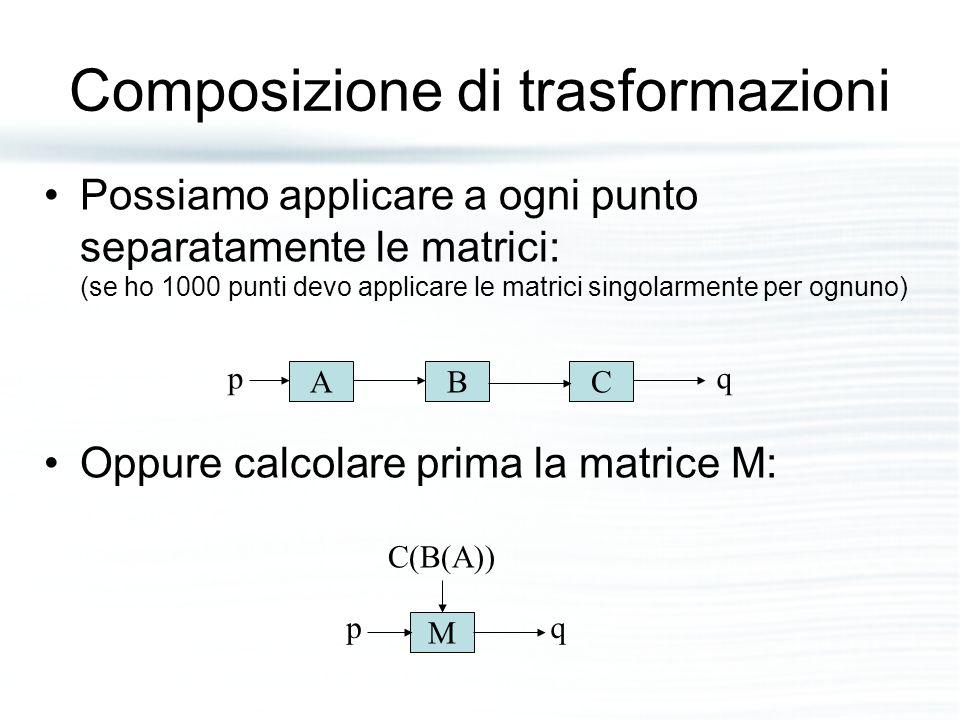 Composizione di trasformazioni Possiamo applicare a ogni punto separatamente le matrici: (se ho 1000 punti devo applicare le matrici singolarmente per