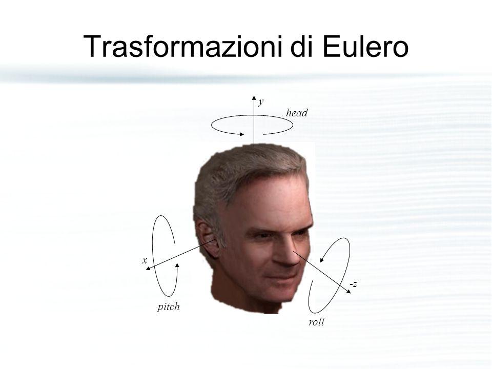 Trasformazioni di Eulero -z y x head pitch roll