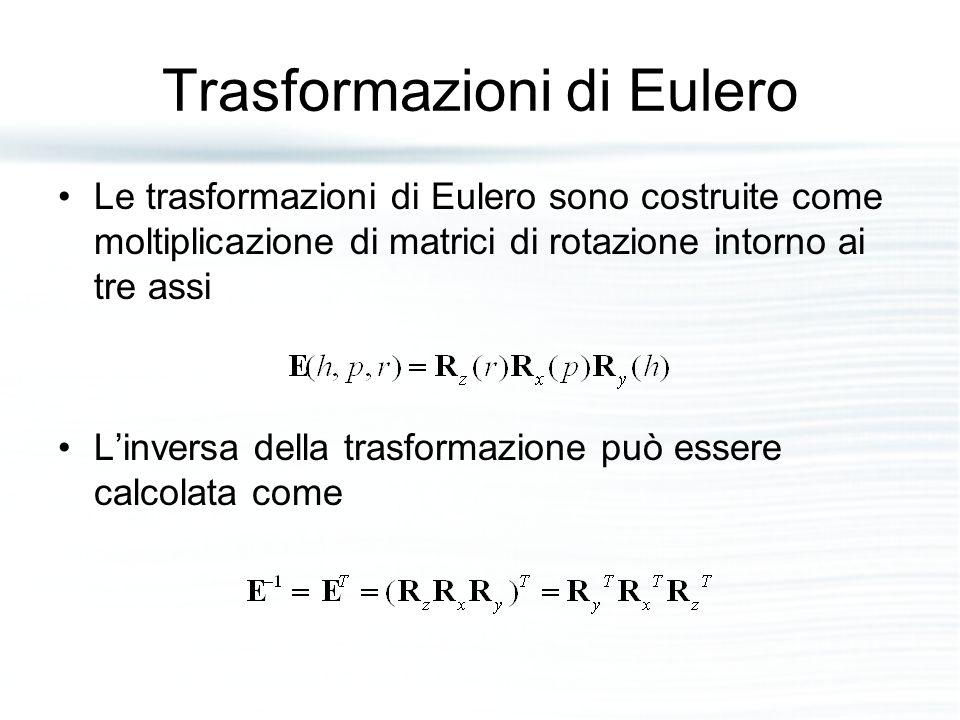 Trasformazioni di Eulero Le trasformazioni di Eulero sono costruite come moltiplicazione di matrici di rotazione intorno ai tre assi L'inversa della t