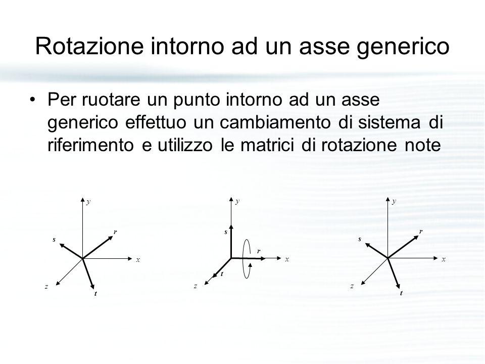 Rotazione intorno ad un asse generico Per ruotare un punto intorno ad un asse generico effettuo un cambiamento di sistema di riferimento e utilizzo le