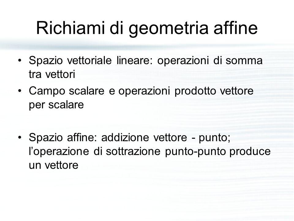 Richiami di geometria affine Spazio vettoriale lineare: operazioni di somma tra vettori Campo scalare e operazioni prodotto vettore per scalare Spazio