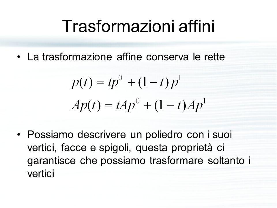 Trasformazioni affini La trasformazione affine conserva le rette Possiamo descrivere un poliedro con i suoi vertici, facce e spigoli, questa proprietà