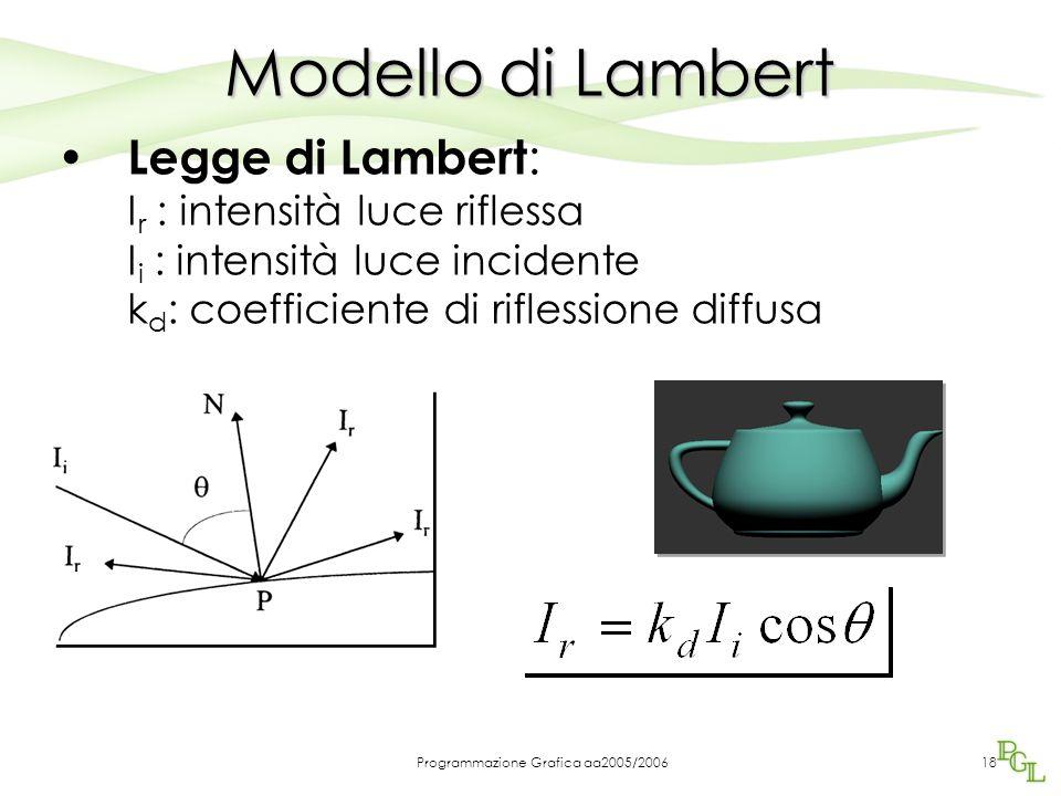 Programmazione Grafica aa2005/200617 Riflessione di Lambert Una superficie viene detta diffusiva o lambertiana se rispetta la legge di Lambert (1760)