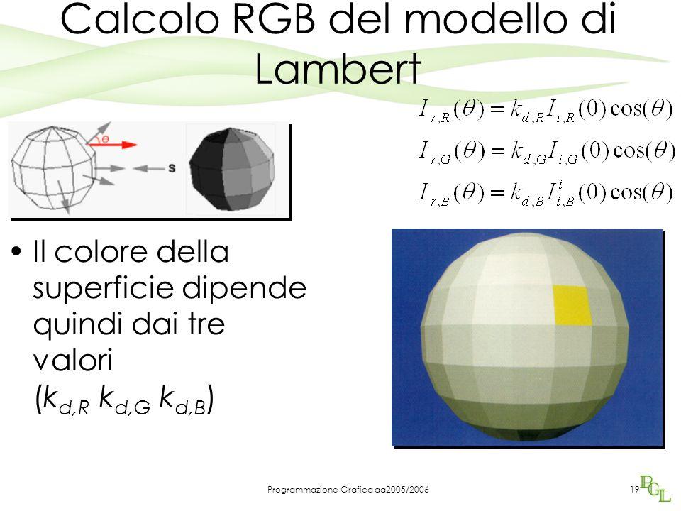 Programmazione Grafica aa2005/200618 Modello di Lambert Legge di Lambert : I r : intensità luce riflessa I i : intensità luce incidente k d : coeffici
