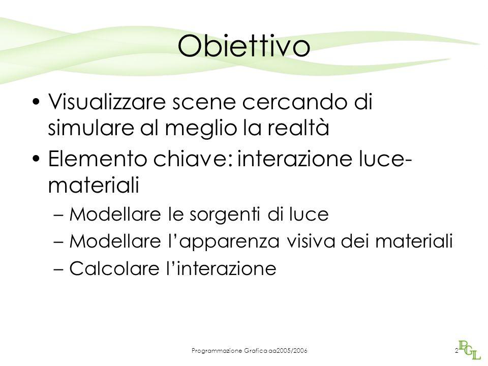 Modelli di Illuminazione Modelli locali Daniele Marini Corso Di Programmazione Grafica aa2005/2006