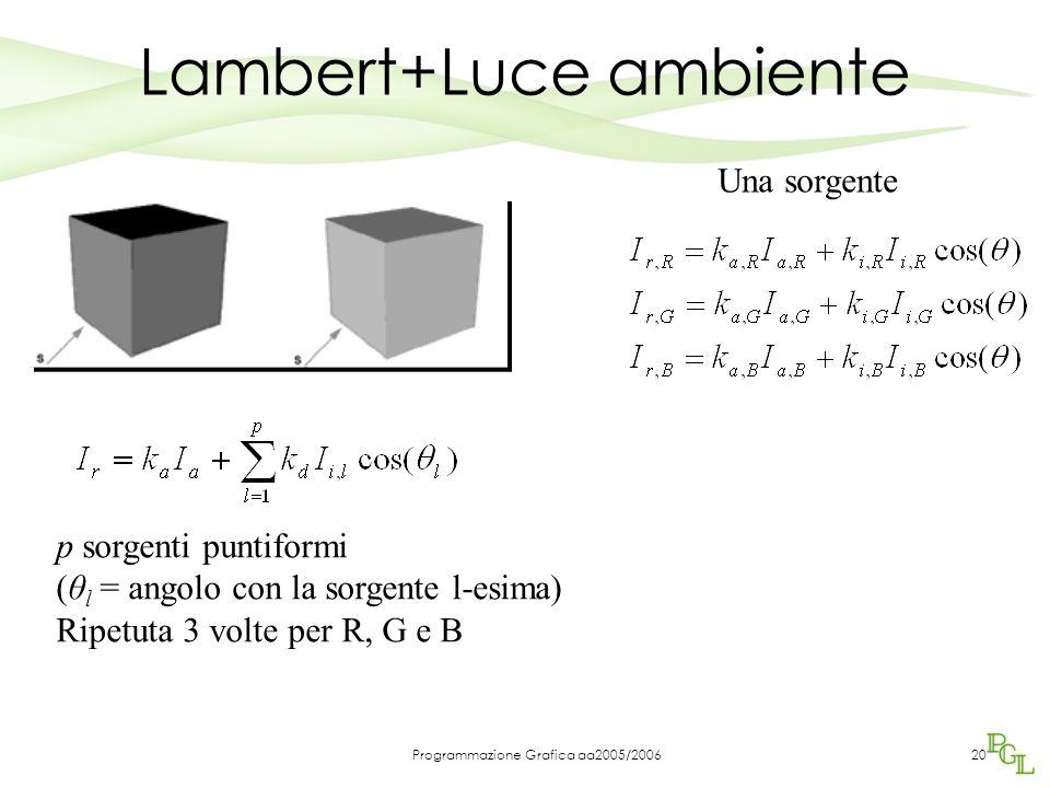 Programmazione Grafica aa2005/200619 Calcolo RGB del modello di Lambert Il colore della superficie dipende quindi dai tre valori (k d,R k d,G k d,B )