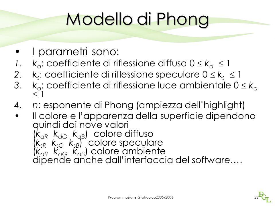 Programmazione Grafica aa2005/200622 Modello di Phong riflessione lambertiana riflessione speculare imperf. luce ambientale