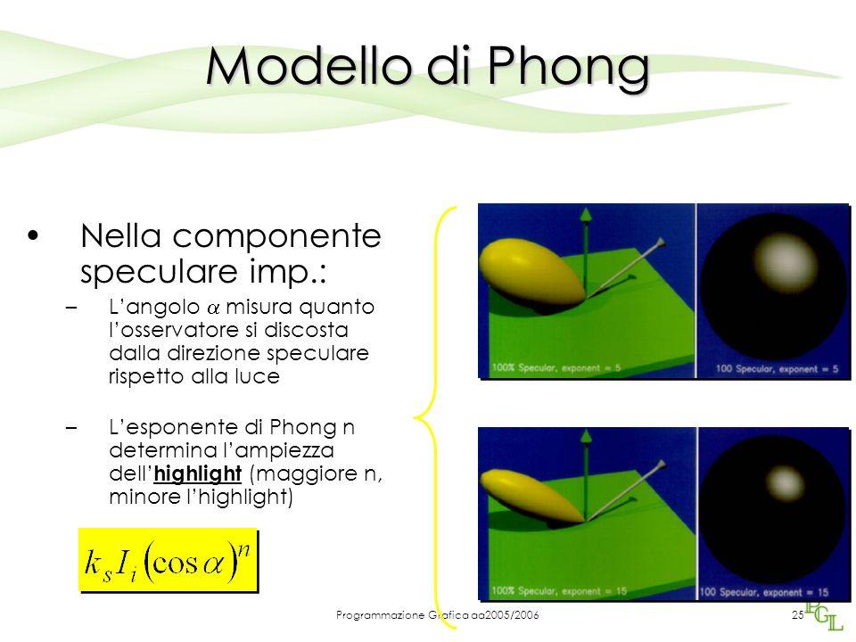Programmazione Grafica aa2005/200624 Modello di Phong Per il principio di conservazione dell'energia dovrebbe essere: k d + k s  1 Ovvero una superfi