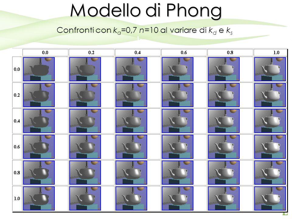 Programmazione Grafica aa2005/200626 Modello di Phong La componente ambientale simula la luce che non proviene direttamente dalle sorgenti di illumina