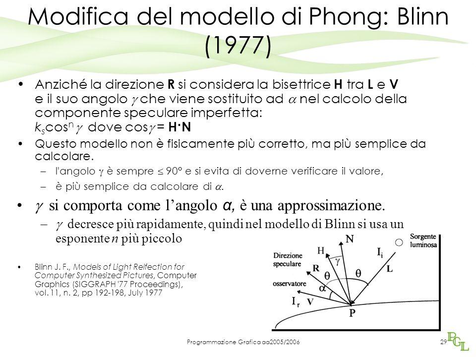 Programmazione Grafica aa2005/200628 L'andamento del coseno