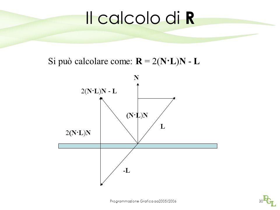 Programmazione Grafica aa2005/200629 Modifica del modello di Phong: Blinn (1977) Anziché la direzione R si considera la bisettrice H tra L e V e il su
