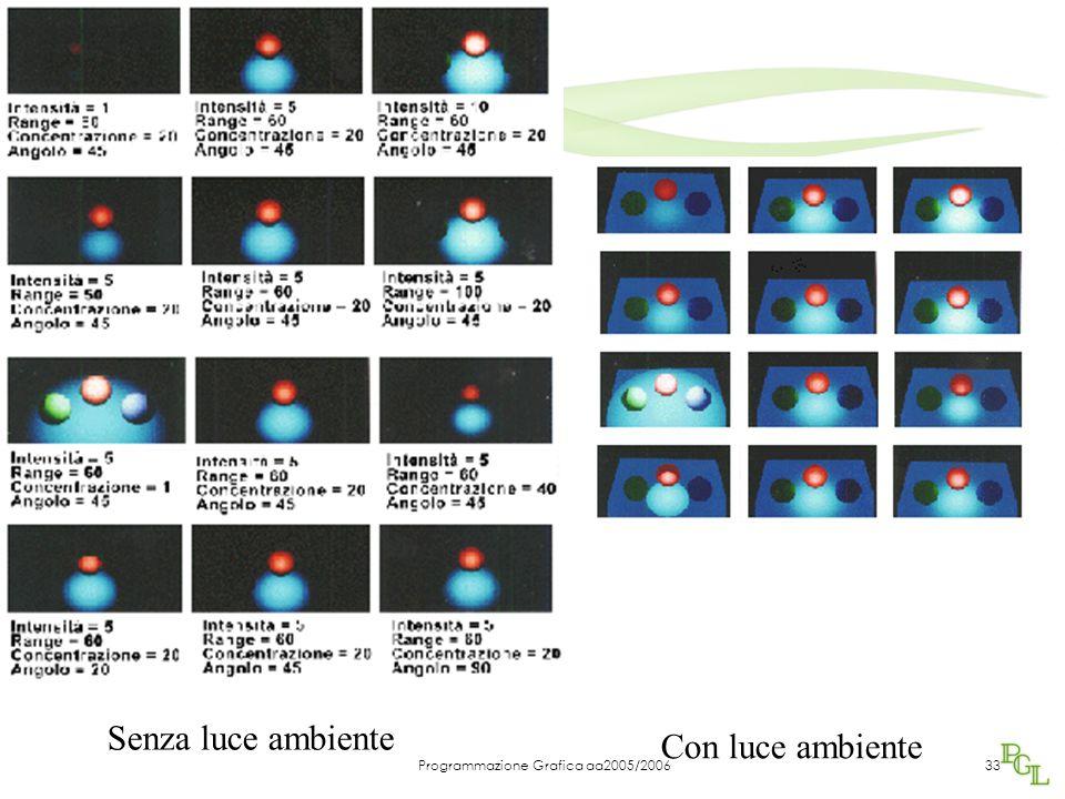 Programmazione Grafica aa2005/200632 Sorgenti di luce estese: modello di Warn Si possono trattare sorgenti di luce non puntiformi (direzionali) e a di