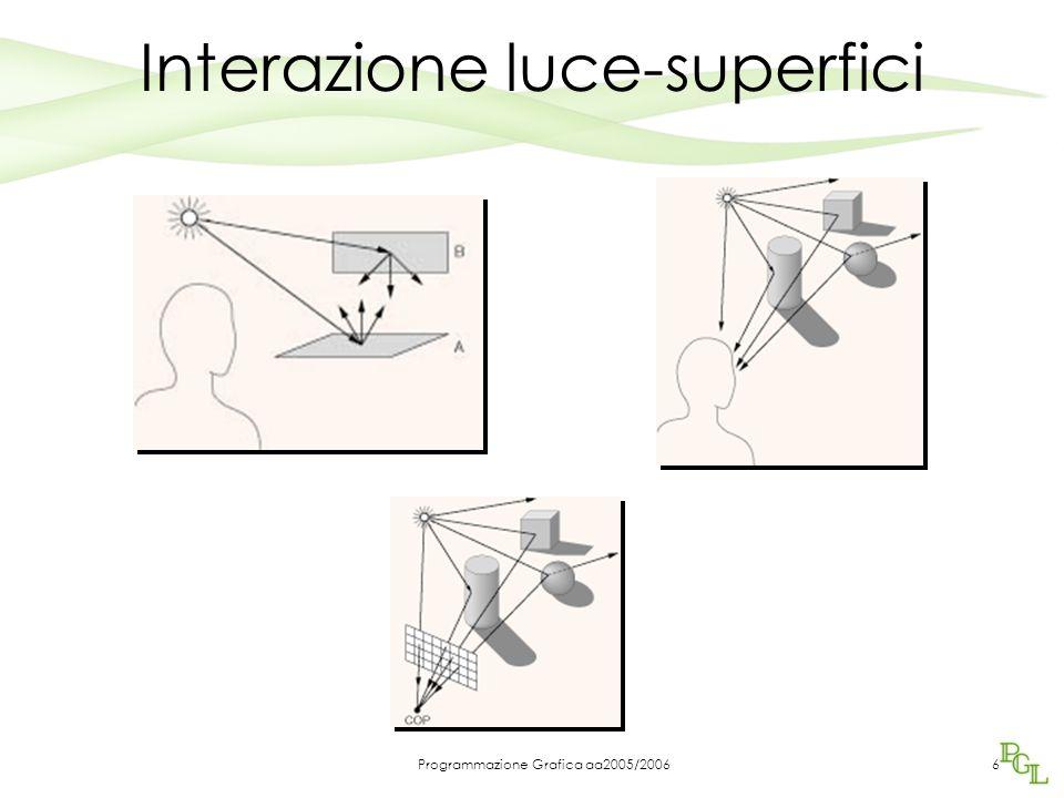 Programmazione Grafica aa2005/20065 Lighting e Shading Lighting: calcolo del modello di illuminazione, come la luce interagisce con la materia Shading