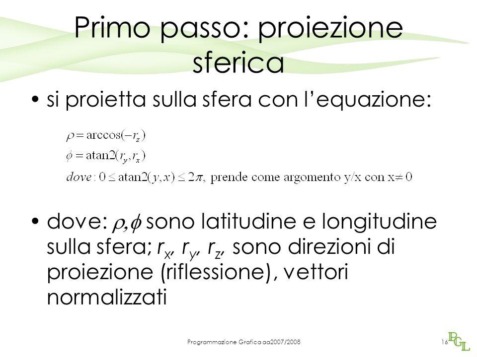 Programmazione Grafica aa2007/200816 Primo passo: proiezione sferica si proietta sulla sfera con l'equazione: dove:  sono latitudine e longitudine sulla sfera; r x, r y, r z, sono direzioni di proiezione (riflessione), vettori normalizzati