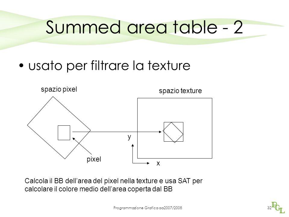 Programmazione Grafica aa2007/200832 Summed area table - 2 usato per filtrare la texture pixel spazio pixel spazio texture Calcola il BB dell'area del pixel nella texture e usa SAT per calcolare il colore medio dell'area coperta dal BB x y