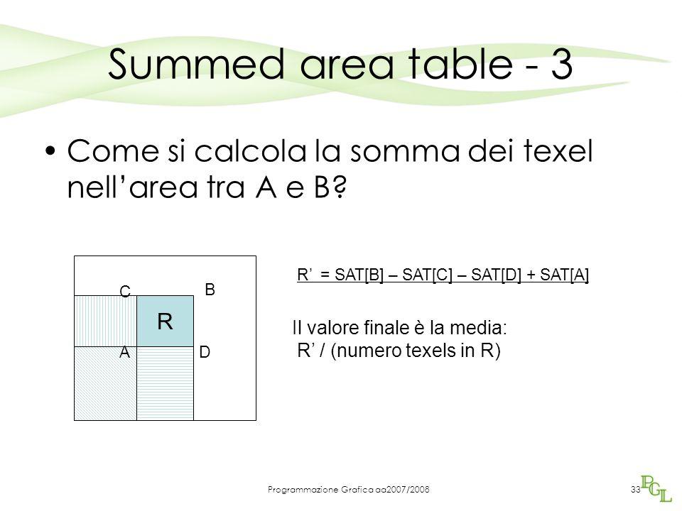 Programmazione Grafica aa2007/200833 Summed area table - 3 Come si calcola la somma dei texel nell'area tra A e B.
