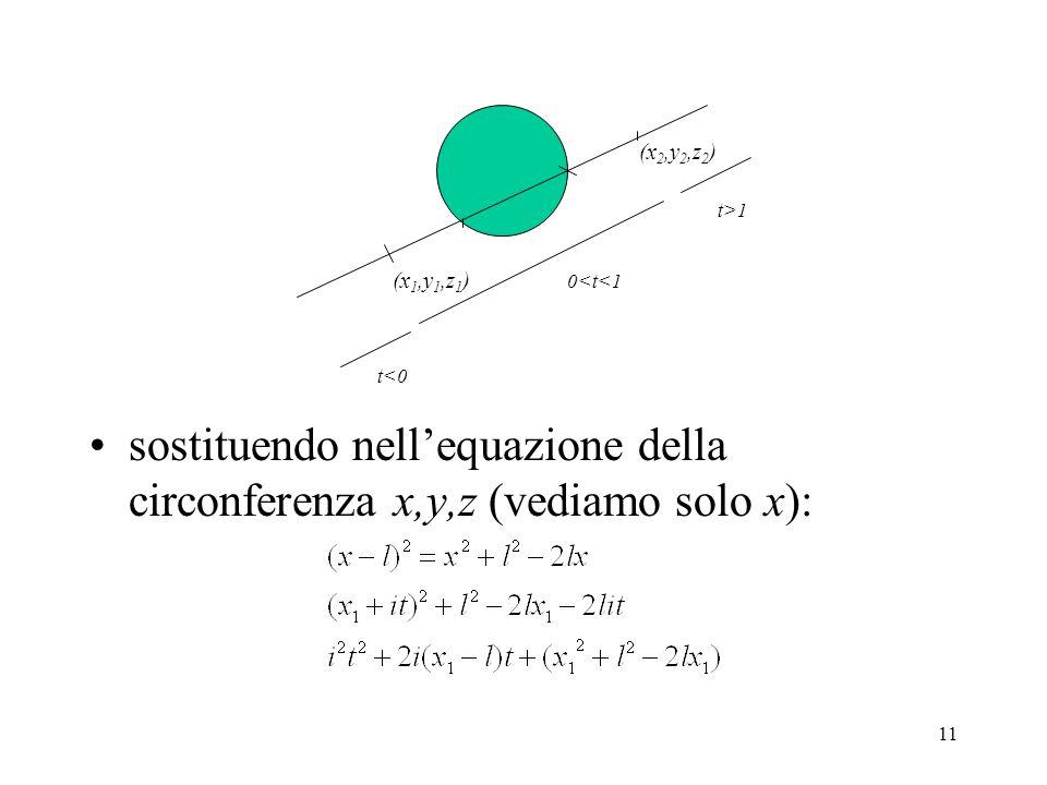 11 (x 1,y 1,z 1 ) (x 2,y 2,z 2 ) 0<t<1 t<0 t>1 sostituendo nell'equazione della circonferenza x,y,z (vediamo solo x):