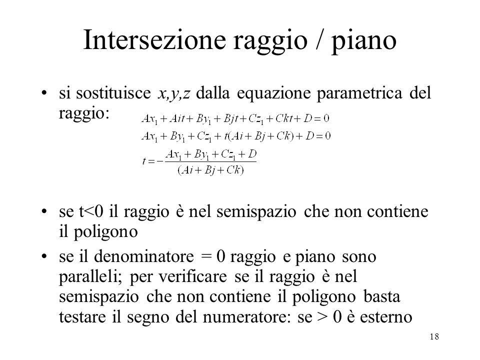 18 Intersezione raggio / piano si sostituisce x,y,z dalla equazione parametrica del raggio: se t<0 il raggio è nel semispazio che non contiene il poligono se il denominatore = 0 raggio e piano sono paralleli; per verificare se il raggio è nel semispazio che non contiene il poligono basta testare il segno del numeratore: se > 0 è esterno