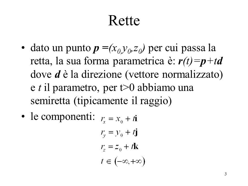 3 Rette dato un punto p =(x 0, y 0,z 0 ) per cui passa la retta, la sua forma parametrica è: r(t)=p+td dove d è la direzione (vettore normalizzato) e t il parametro, per t>0 abbiamo una semiretta (tipicamente il raggio) le componenti: