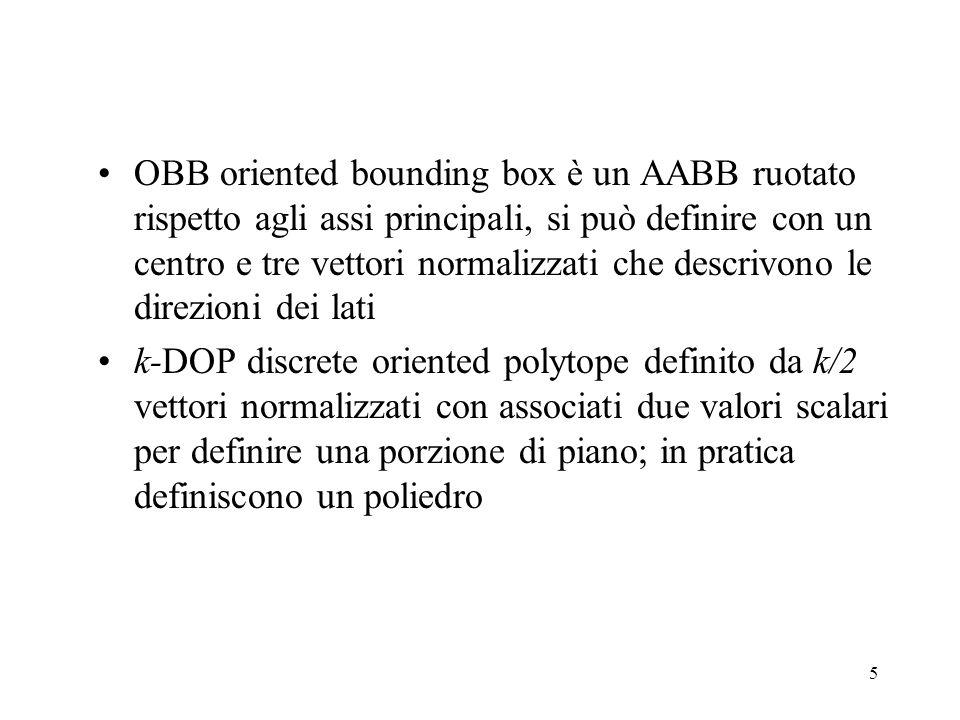 5 OBB oriented bounding box è un AABB ruotato rispetto agli assi principali, si può definire con un centro e tre vettori normalizzati che descrivono le direzioni dei lati k-DOP discrete oriented polytope definito da k/2 vettori normalizzati con associati due valori scalari per definire una porzione di piano; in pratica definiscono un poliedro