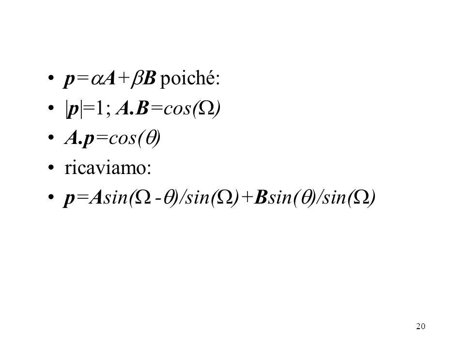 20 p=  A+  B poiché: |p|=1; A.B=cos(  ) A.p=cos(  ) ricaviamo: p=Asin(  -  )/sin(  )+Bsin(  )/sin(  )