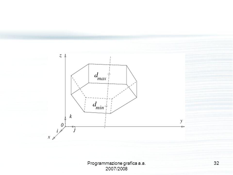 32Programmazione grafica a.a. 2007/2008