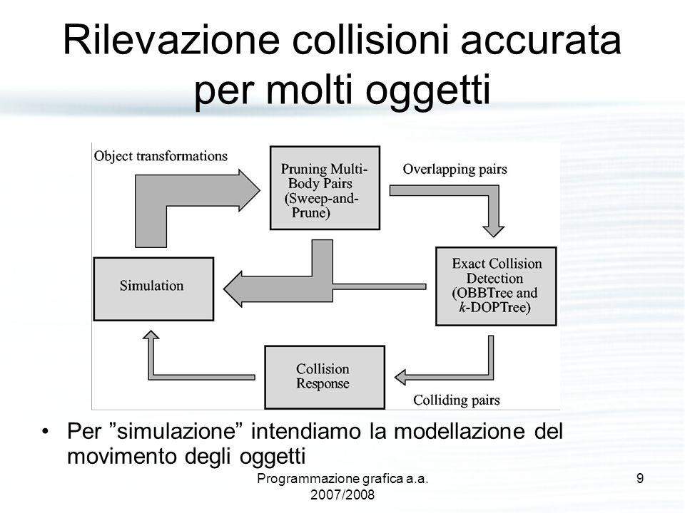 """Rilevazione collisioni accurata per molti oggetti Per """"simulazione"""" intendiamo la modellazione del movimento degli oggetti 9Programmazione grafica a.a"""