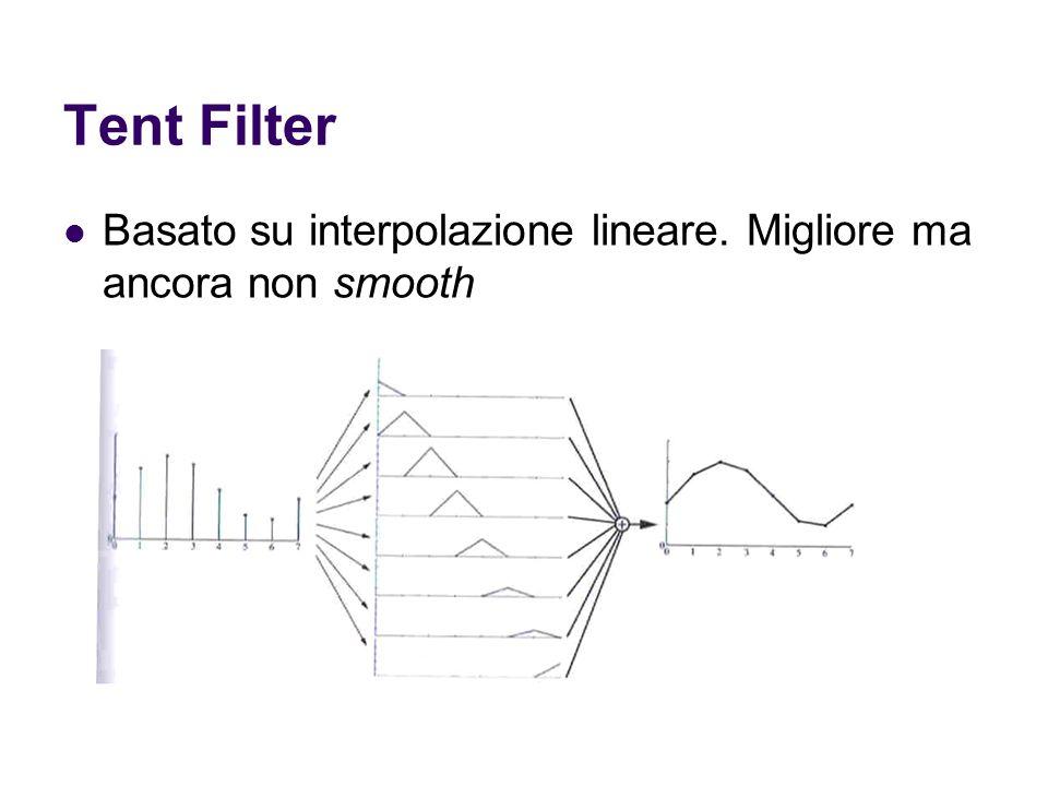 Tent Filter Basato su interpolazione lineare. Migliore ma ancora non smooth