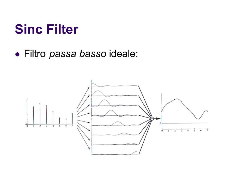 Sinc Filter Filtro passa basso ideale: