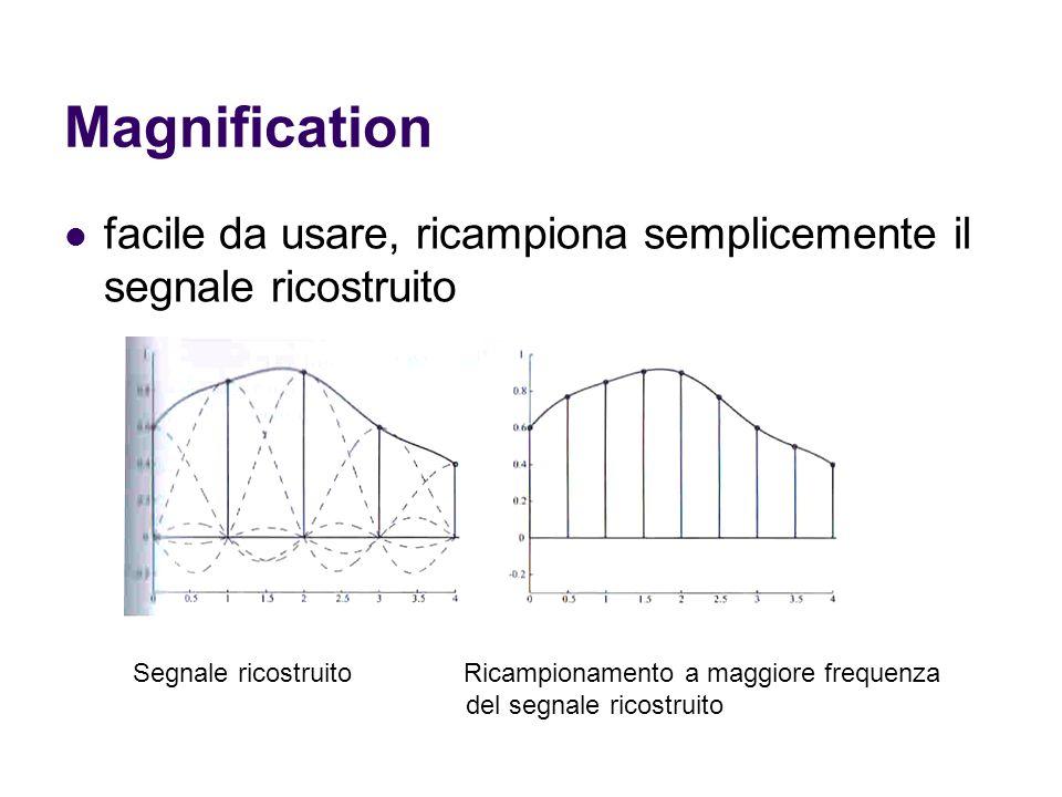 Magnification facile da usare, ricampiona semplicemente il segnale ricostruito Segnale ricostruito Ricampionamento a maggiore frequenza del segnale ricostruito