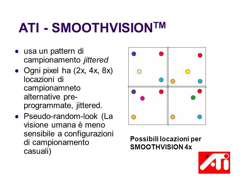 ATI - SMOOTHVISION TM usa un pattern di campionamento jittered Ogni pixel ha (2x, 4x, 8x) locazioni di campionamneto alternative pre- programmate, jittered.