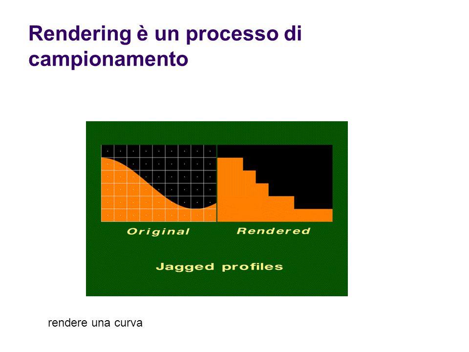 Veloce rassegna di campionamento di segnali Due passi nella rappresentazione digitale di un segnale: campionamento e ricostruzione Aliasing può derivare da entrambi i passaggi